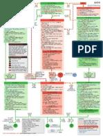 A320_ELEC.pdf