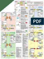 A320_EMER.pdf
