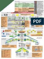 A320_HYD.pdf