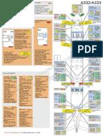 A330_EMER.pdf