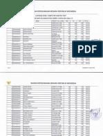 Hasil Test Sesi 17 CAT CPNSD Kab Dompu Minggu, 26 Okt 2014.pdf