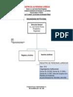 Numeral_1_Organigrama_Institucional_Mayol_2014.pdf