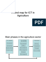 A Mind Map for ICT in Agriculture