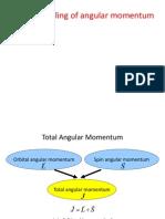 10Vector Coupling of Angular Momentum