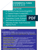W.15 ASP b.14 Governmental Funds.ppt