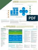IBMBigDataandAnalytics_28433_ArchPoster_Wht_Mar_2014_v4.pdf