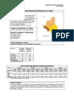 Ficha Provincia Los Andes