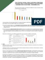 El destino del Perú depende del electorado de la region Junín.pdf