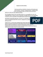 Rangkuman Imunofarmakologi