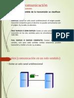 Tarea9.-modos de comunicacion.pptx