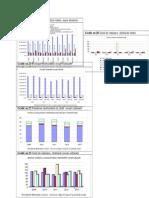 grafice venituri 18-37.doc