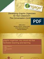 miwla 2014 presentation graphic organizer