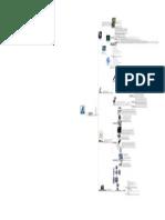 arquitecturadelacomputadoramapamental-111121190224-phpapp02.pdf