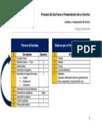 Proceso de escritura y orden de presentación.pdf