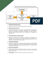 INFOGRAFIA UNIDADES FUNCIONALES.docx