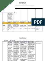 group plan week of oct 27-31