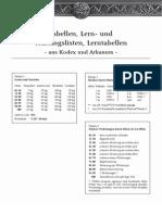 Midgard - Tabellensammlung.pdf