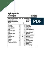 Degré_IP.pdf