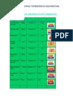 listado de productos cárnicos.docx