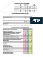 Red Clay 2014 Discipline Crime Report
