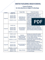 projects for introduction to digital technology