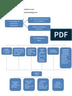 mapa conceptual - copia.docx