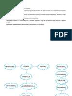 CARACTERISTICAS BASICAS DE LA CIENCIA.docx