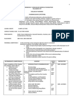 Revised Syllabus Pharmacology