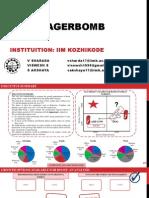 Iim Kozhikode Jagerbomb Round1