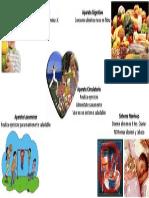 cartel del cuerpo.pptx