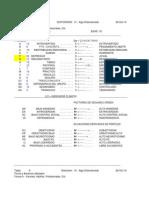 16-pf-planilla-de-correccion.xls