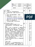 【教育學程-國文教學實習】(團體)教學演示:典論論文_教案(合併版)
