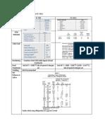 Tabel Perbandingan SS 303 dan SS 316 L.docx