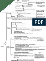 CAUDILLISMO mapa.docx