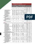 Fact Book 2011 List.pdf