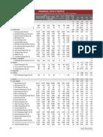 Fact Book 2013 List.pdf