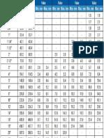 Pipe Class Diameter