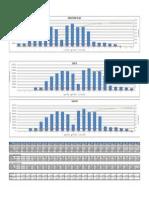Excel QS Fmt Cash Flow - Labor