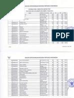 Rekap Final Allsesi Sarjana S1 DIV Senin, 27 Oktober 2014.pdf