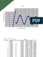 8min Fourier Analysis Data