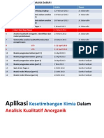 Aplikasi Kesetimbangan Kimia Utk Analisis Qualitative Anorganik