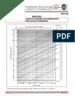 TD11-03 Grafico de espacios maximos entre guias - (Macoga).pdf