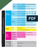 mapa tematico.pdf