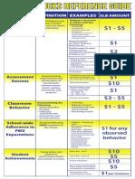 Lindsay Bucks Reference Guide Poster 1415