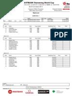 2014 FINA World Cup Tokyo Heat Sheets