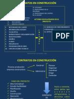 C4 TIPOS CONTRATOS REėGIMEN CONTRACTUAL.pdf
