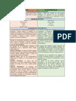 CAMBIOS QUE REPRESENTA LA MODERNIDAD FRENTE A LA POSMODERNIDAD.docx