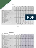 cronogramas requerimientos semanal Bolivar 2.xls