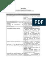 evaluación habilidades parentales.doc