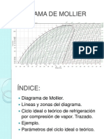 DIAGRAMA DE MOLLIER.ppt